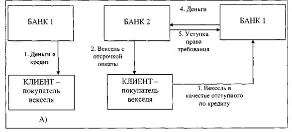 """Государственная корпорация """"Правительство для граждан"""" - Главная Facebook"""